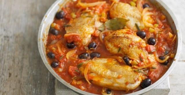 курица в итальянском соусе